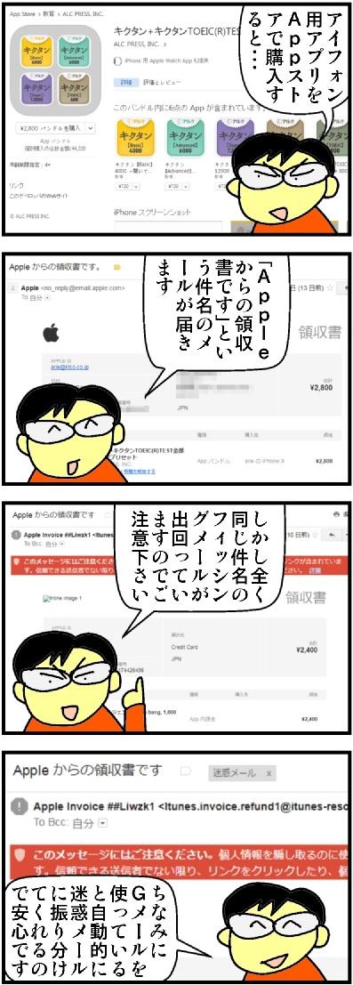 「Appleからの領収書です」にご注意下さい