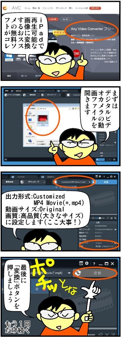 デジタルビデオカメラで撮った動画をiPadで見たい(2)