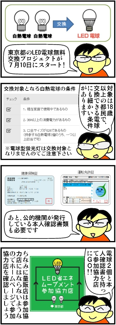 東京都のLED電球交換プロジェクトが始まります